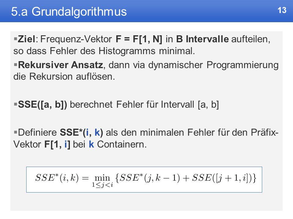 5.a Grundalgorithmus Ziel: Frequenz-Vektor F = F[1, N] in B Intervalle aufteilen, so dass Fehler des Histogramms minimal.